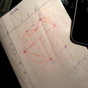 La geometría del amor