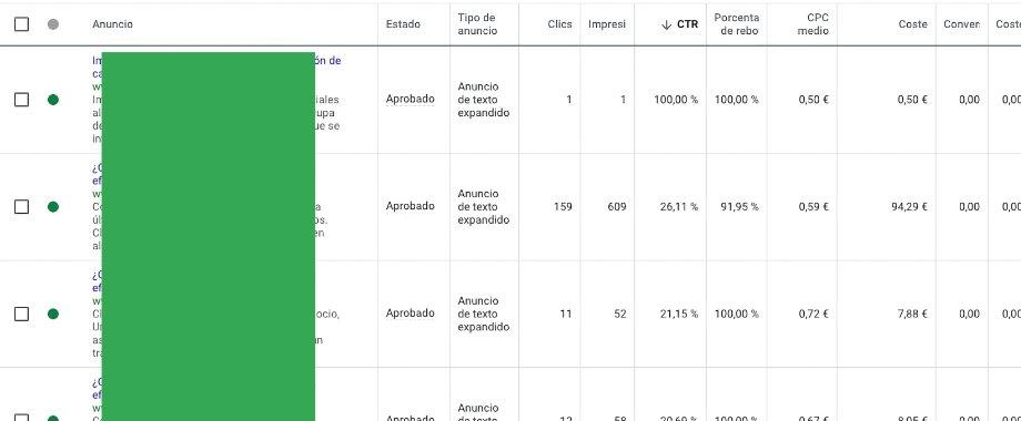 CTR 100% Anuncio CRM C